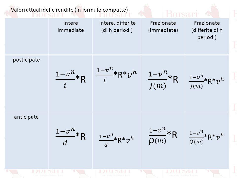 (differite di h periodi)