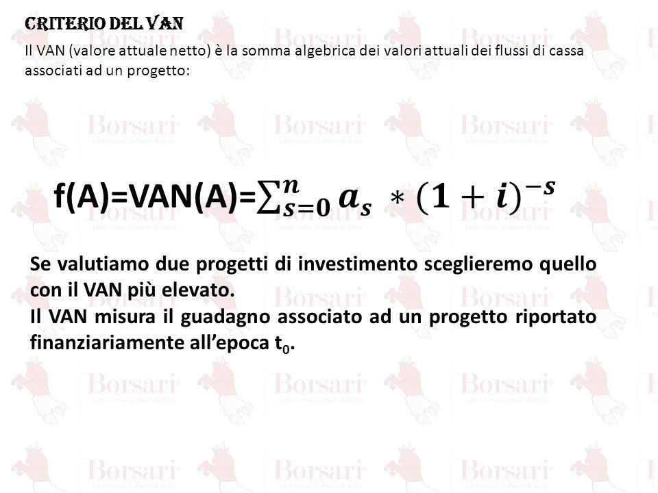 f(A)=VAN(A)= 𝒔=𝟎 𝒏 𝒂𝒔 ∗ (𝟏+𝒊) −𝒔