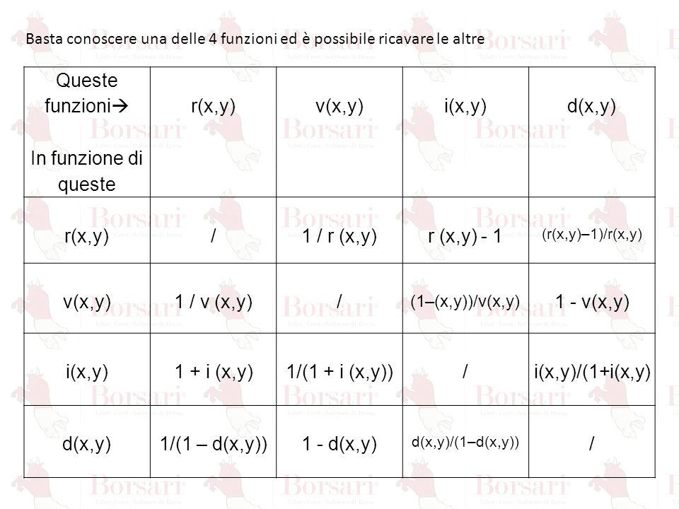 Queste funzioni In funzione di queste r(x,y) v(x,y) i(x,y) d(x,y) /