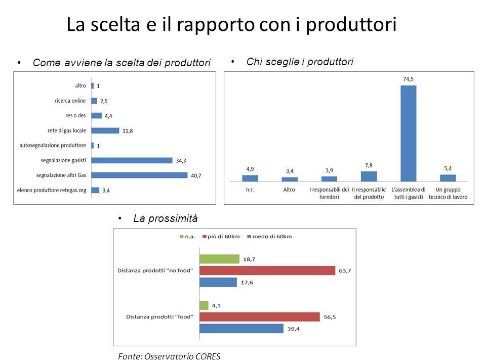 La scelta e il rapporto con i produttori