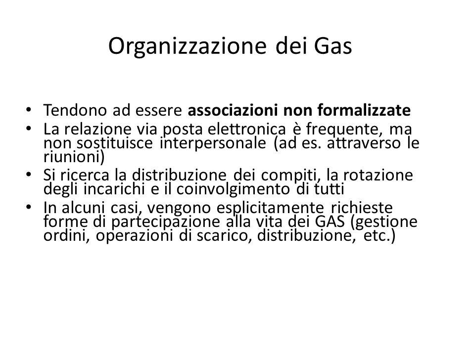 Organizzazione dei Gas