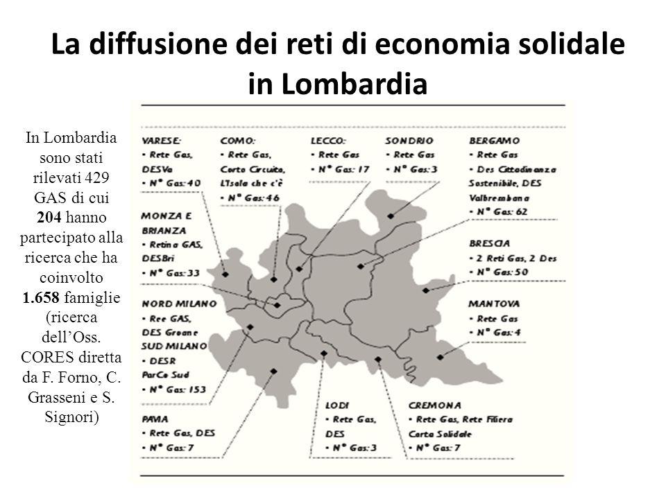 La diffusione dei reti di economia solidale in Lombardia