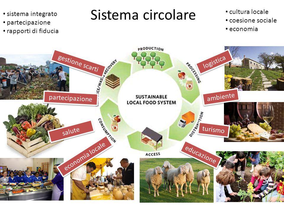 Sistema circolare cultura locale sistema integrato coesione sociale