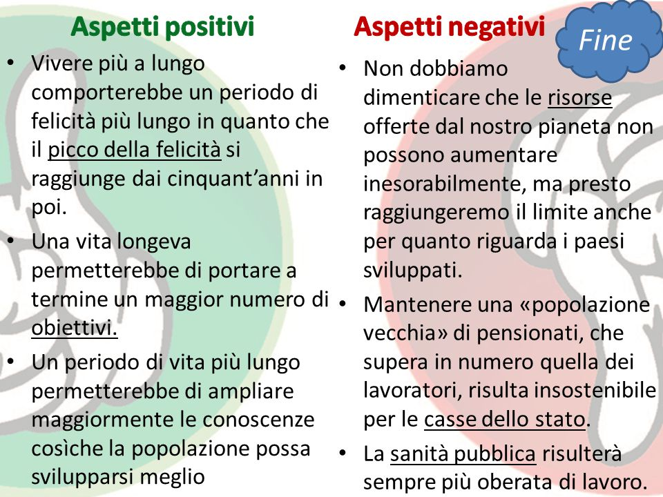Fine Aspetti positivi Aspetti negativi
