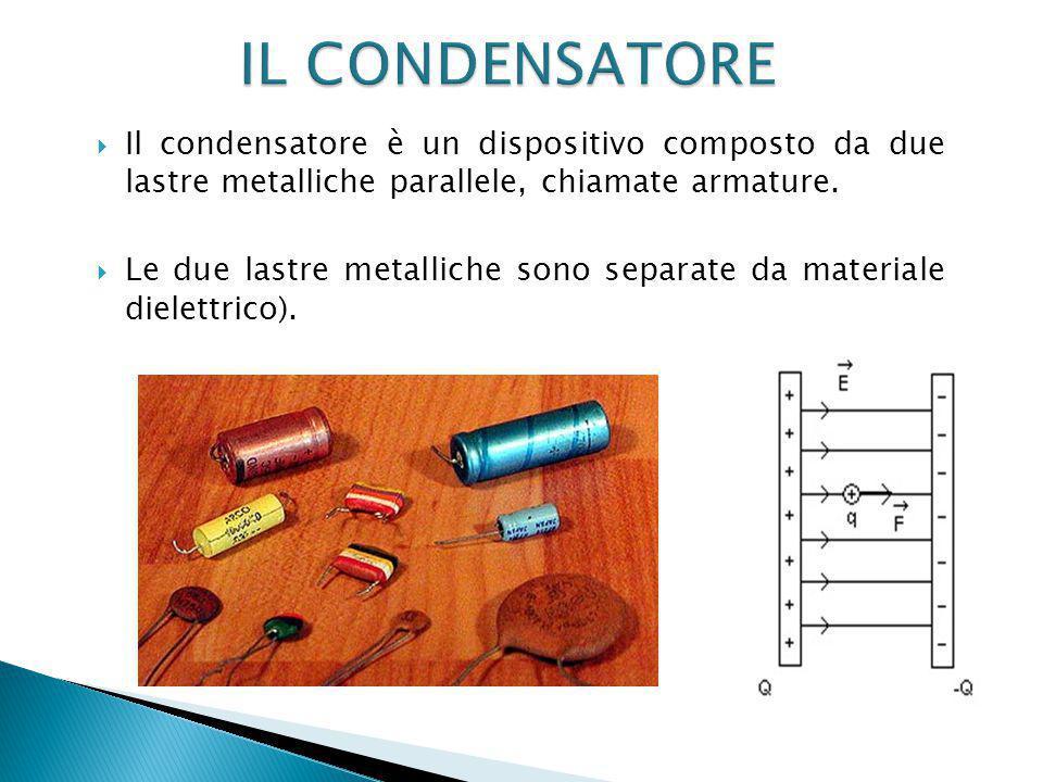 IL CONDENSATORE Il condensatore è un dispositivo composto da due lastre metalliche parallele, chiamate armature.