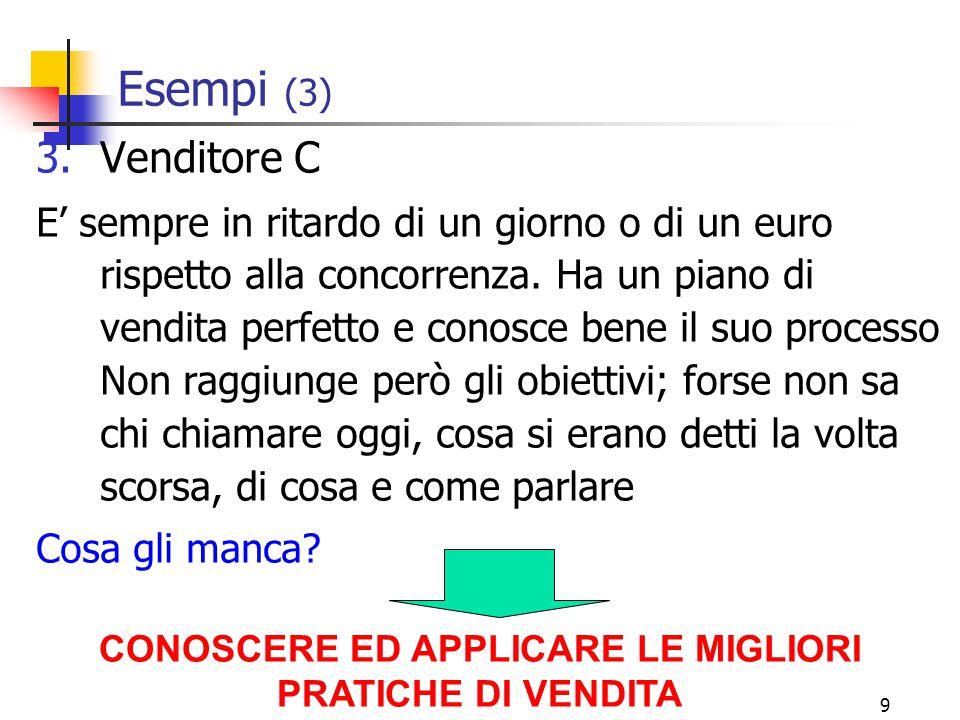 CONOSCERE ED APPLICARE LE MIGLIORI PRATICHE DI VENDITA