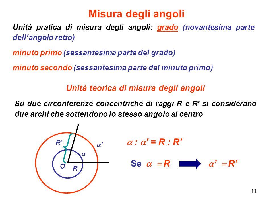 Unità teorica di misura degli angoli