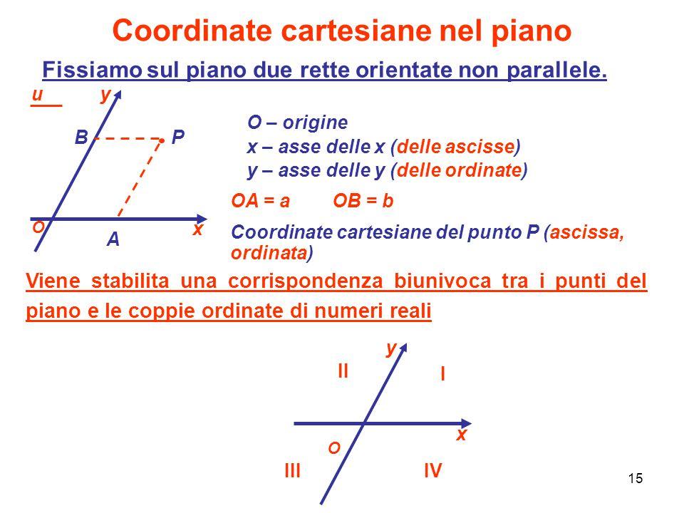Coordinate cartesiane nel piano