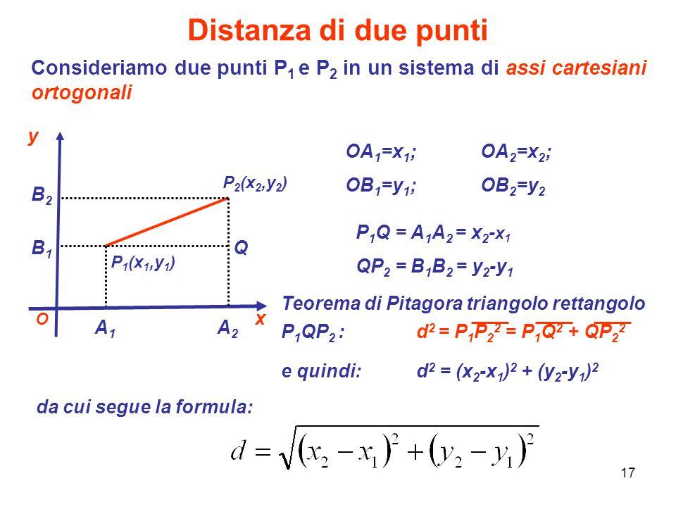 Distanza di due punti Consideriamo due punti P1 e P2 in un sistema di assi cartesiani ortogonali. P2(x2,y2)