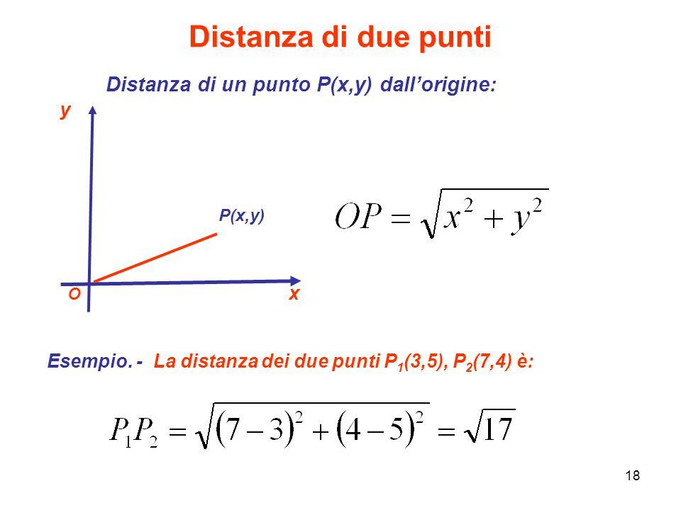 Distanza di due punti Distanza di un punto P(x,y) dall'origine: y x