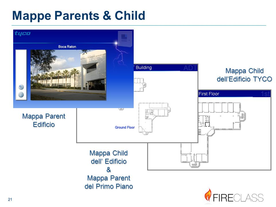 Mappe Parents & Child Mappa Child dell'Edificio TYCO