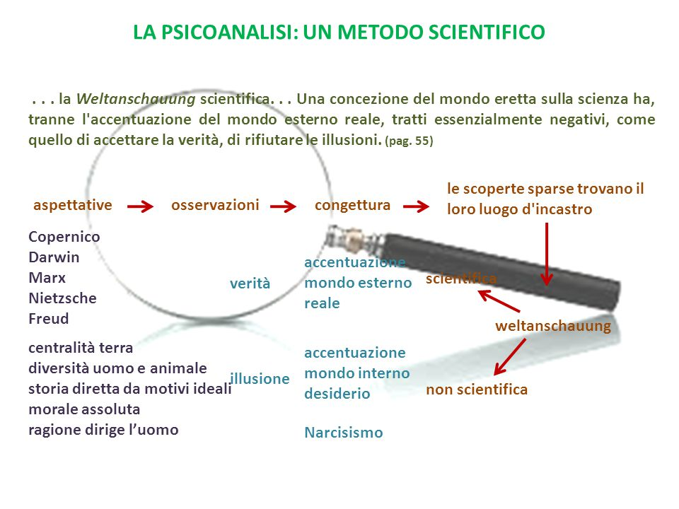 La psicoanalisi: un metodo scientifico