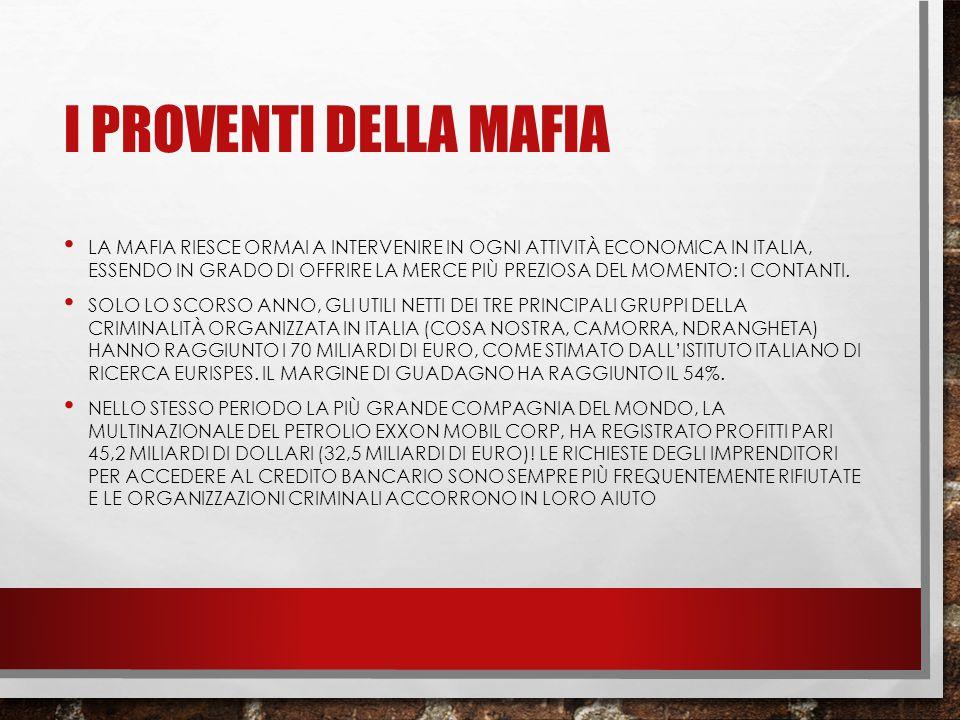 I proventi della mafia