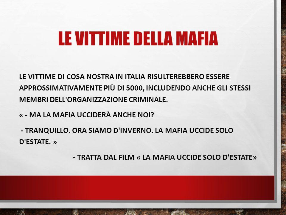 Le vittime della mafia