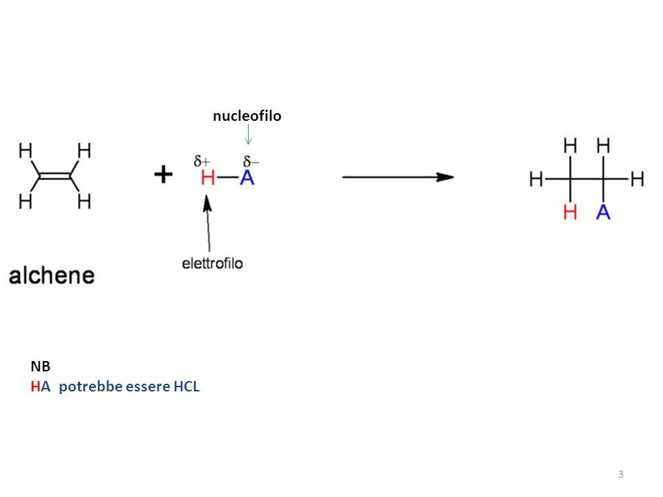 nucleofilo NB HA potrebbe essere HCL