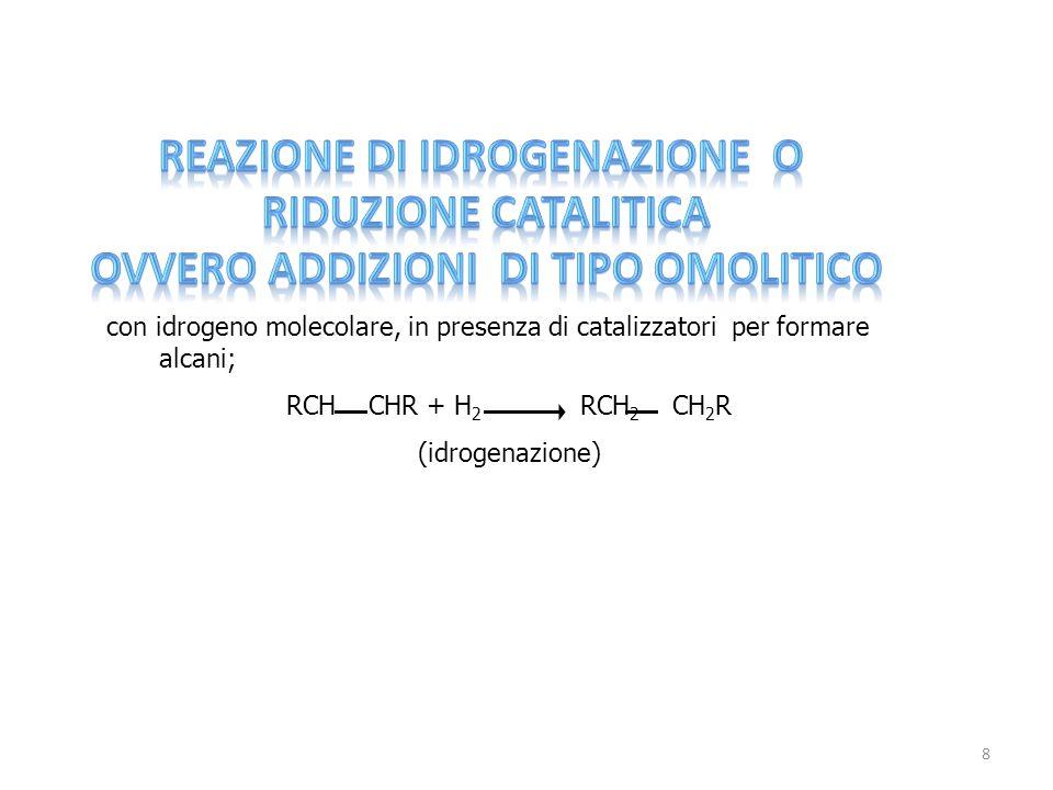 Reazione di idrogenazione o ovvero addizioni di tipo omolitico