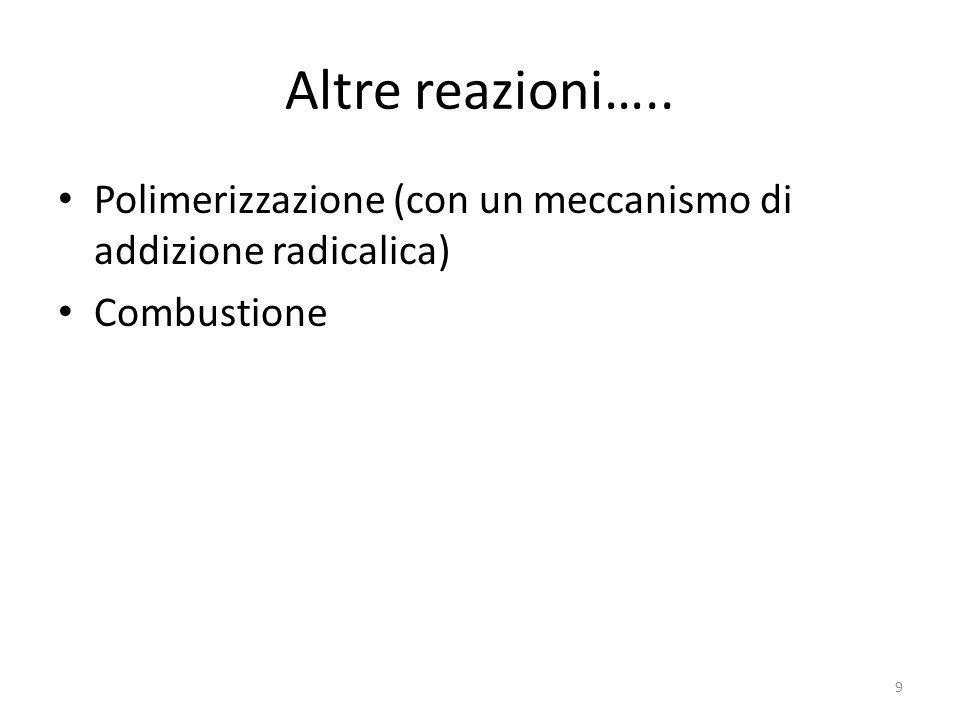 Altre reazioni….. Polimerizzazione (con un meccanismo di addizione radicalica) Combustione