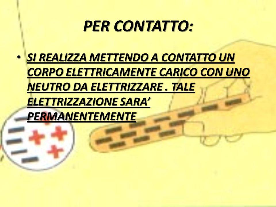 PER CONTATTO: