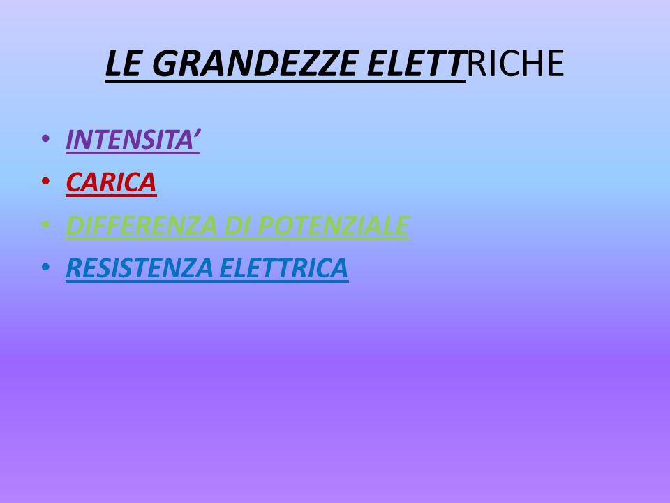 LE GRANDEZZE ELETTRICHE