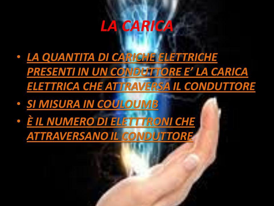 LA CARICA LA QUANTITA DI CARICHE ELETTRICHE PRESENTI IN UN CONDUTTORE E' LA CARICA ELETTRICA CHE ATTRAVERSA IL CONDUTTORE.