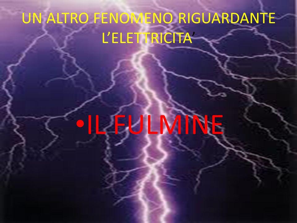 UN ALTRO FENOMENO RIGUARDANTE L'ELETTRICITA'