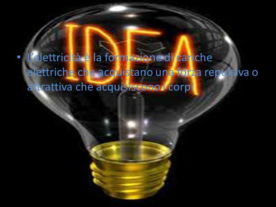 L'elettricità è la formazione di cariche elettriche che acquistano una forza repulsiva o attrattiva che acquisiscono i corpi