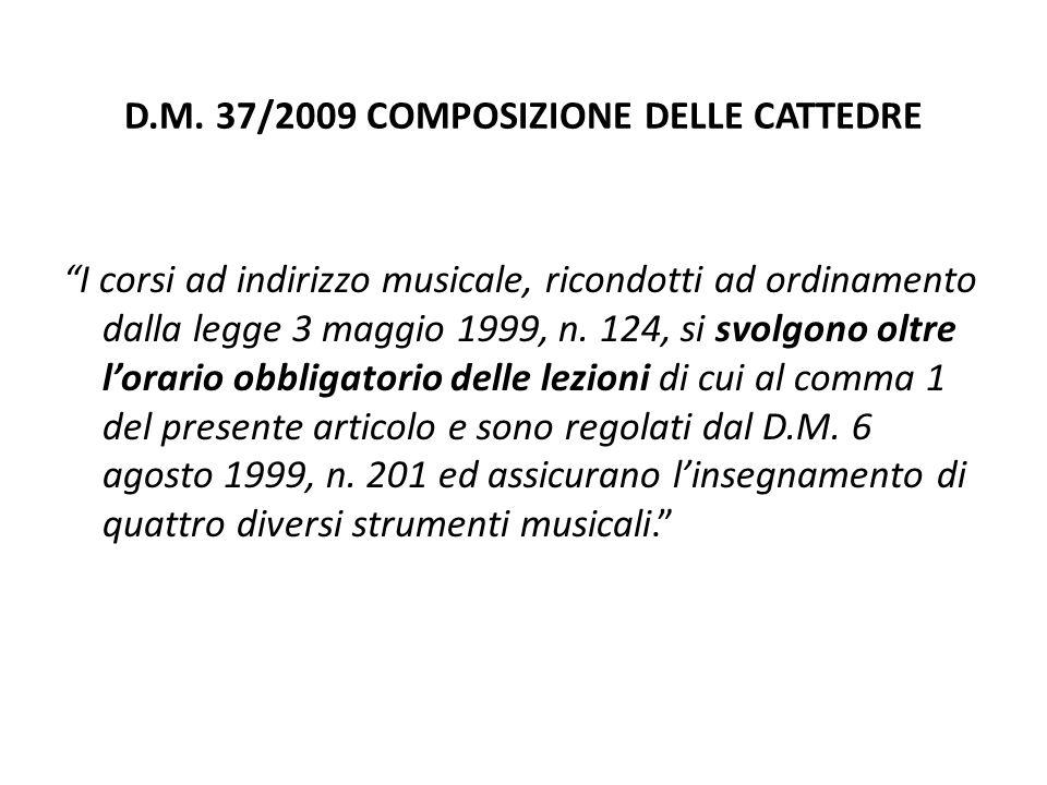 D.M. 37/2009 COMPOSIZIONE DELLE CATTEDRE