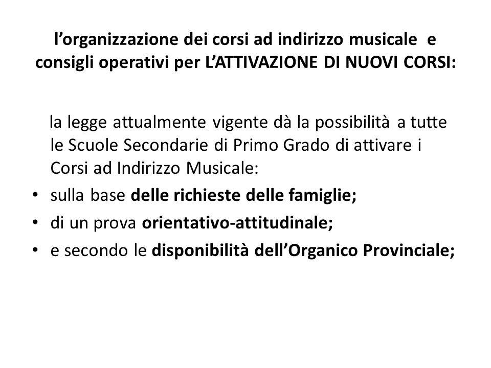 l'organizzazione dei corsi ad indirizzo musicale e consigli operativi per L'ATTIVAZIONE DI NUOVI CORSI: