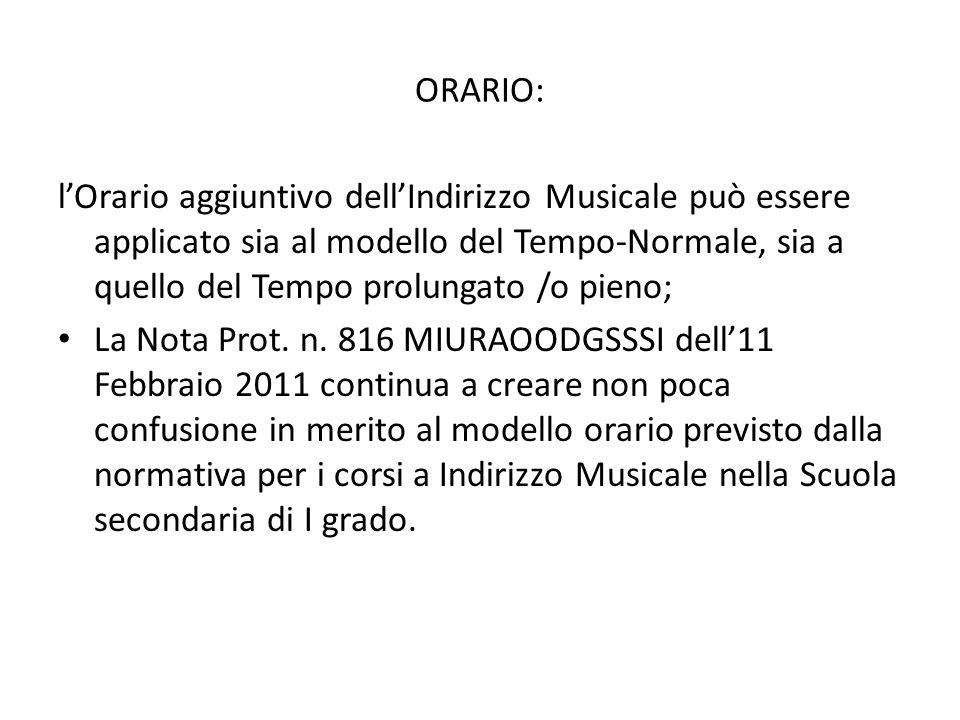 ORARIO: