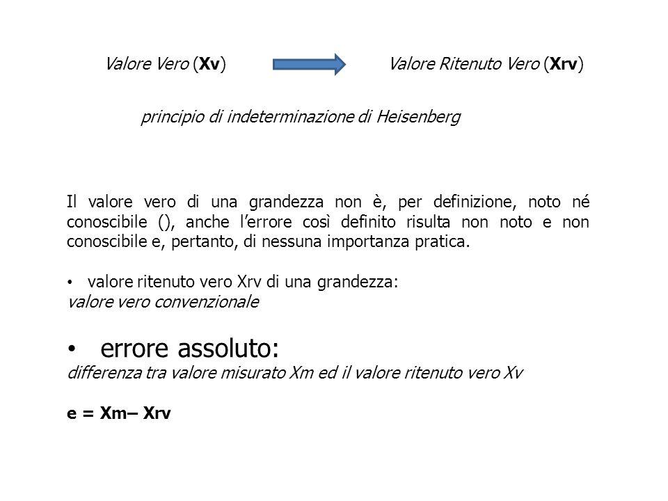 errore assoluto: Valore Vero (Xv) Valore Ritenuto Vero (Xrv)