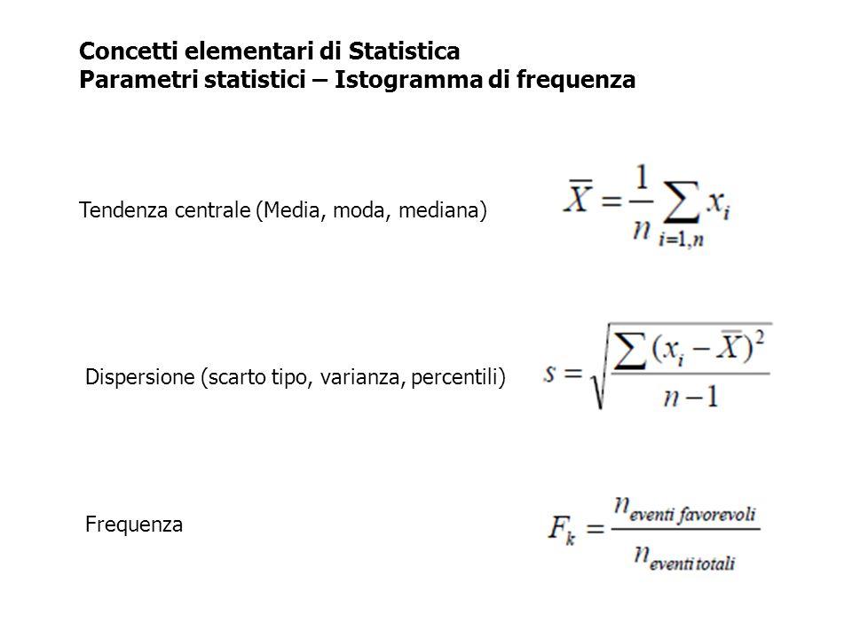 Concetti elementari di Statistica