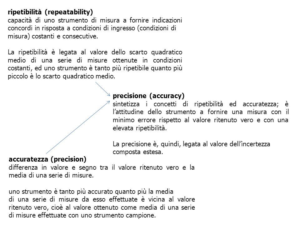 ripetibilità (repeatability)