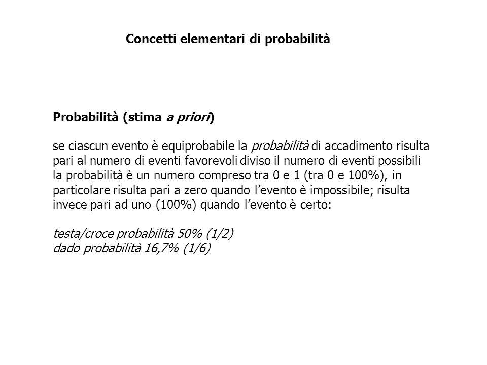 Concetti elementari di probabilità