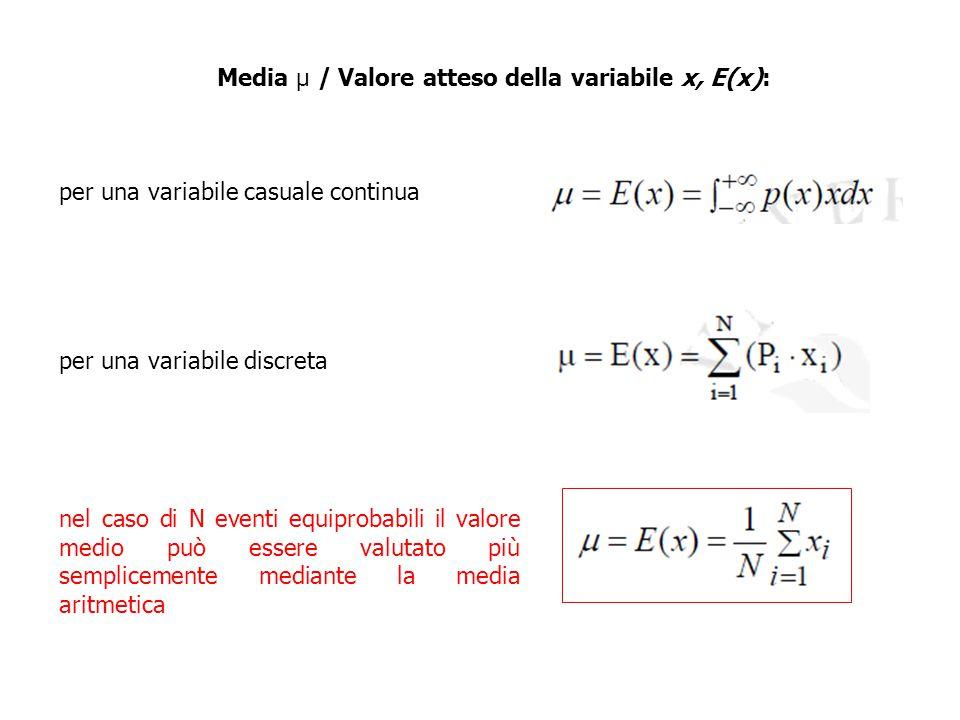Media μ / Valore atteso della variabile x, E(x):