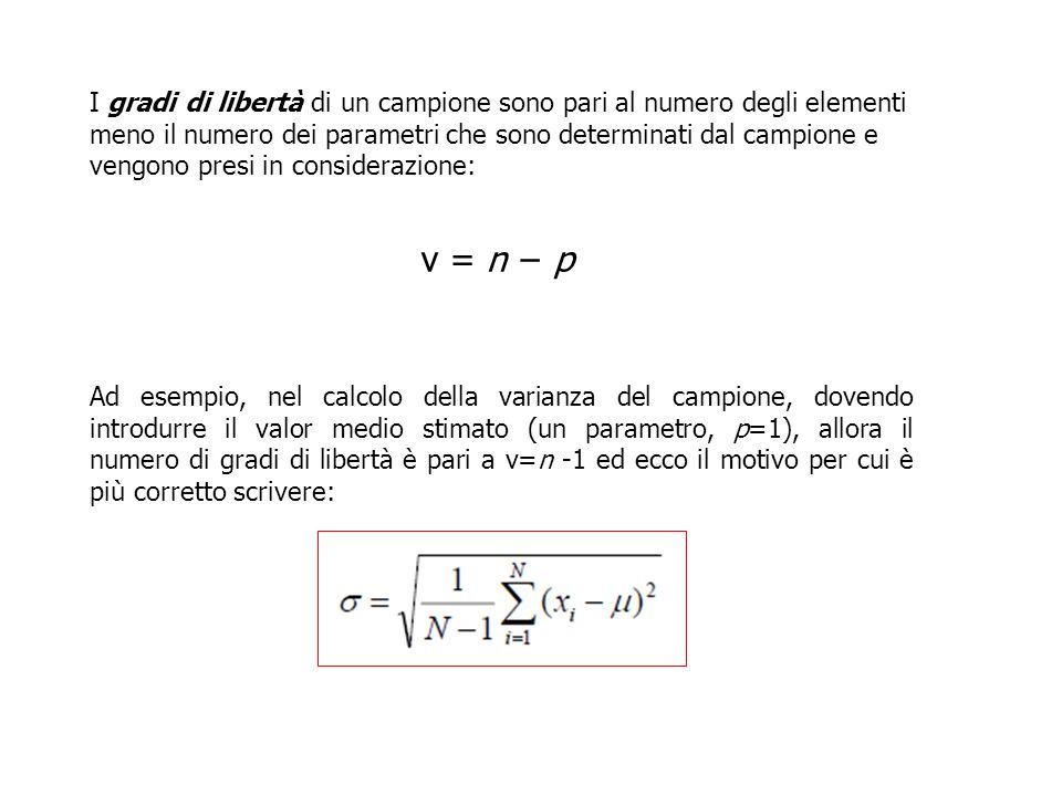 I gradi di libertà di un campione sono pari al numero degli elementi meno il numero dei parametri che sono determinati dal campione e vengono presi in considerazione: