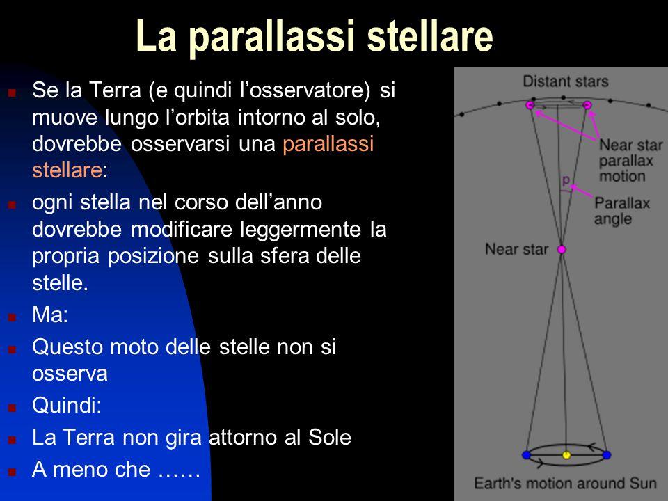 La parallassi stellare