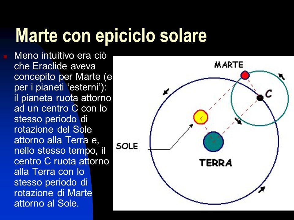 Marte con epiciclo solare