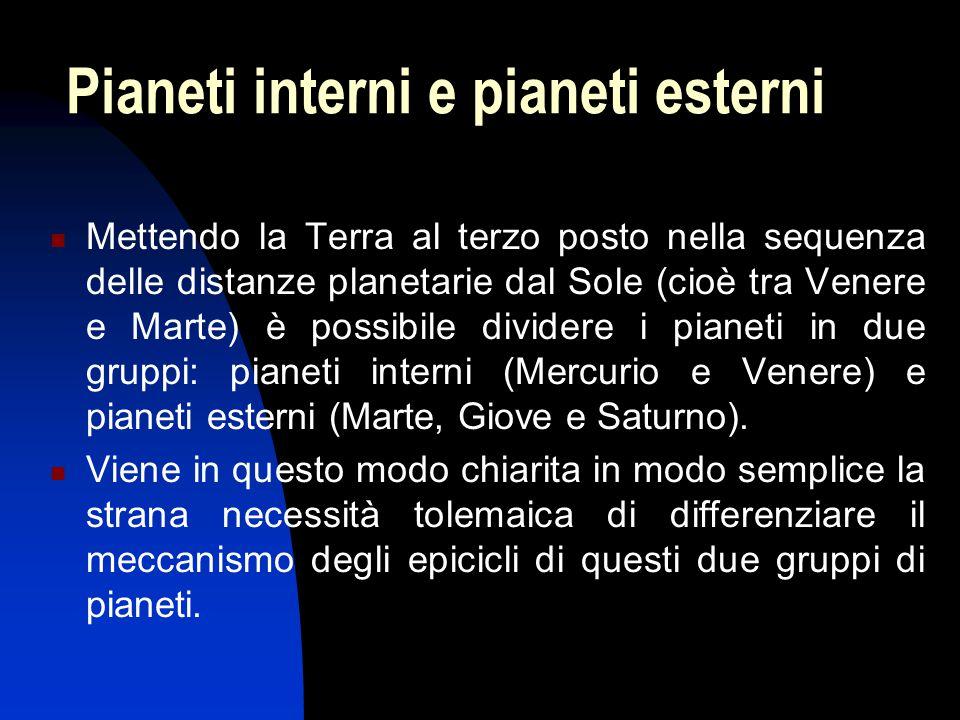 Pianeti interni e pianeti esterni