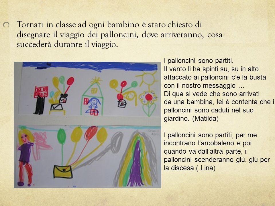 Tornati in classe ad ogni bambino è stato chiesto di disegnare il viaggio dei palloncini, dove arriveranno, cosa succederà durante il viaggio.