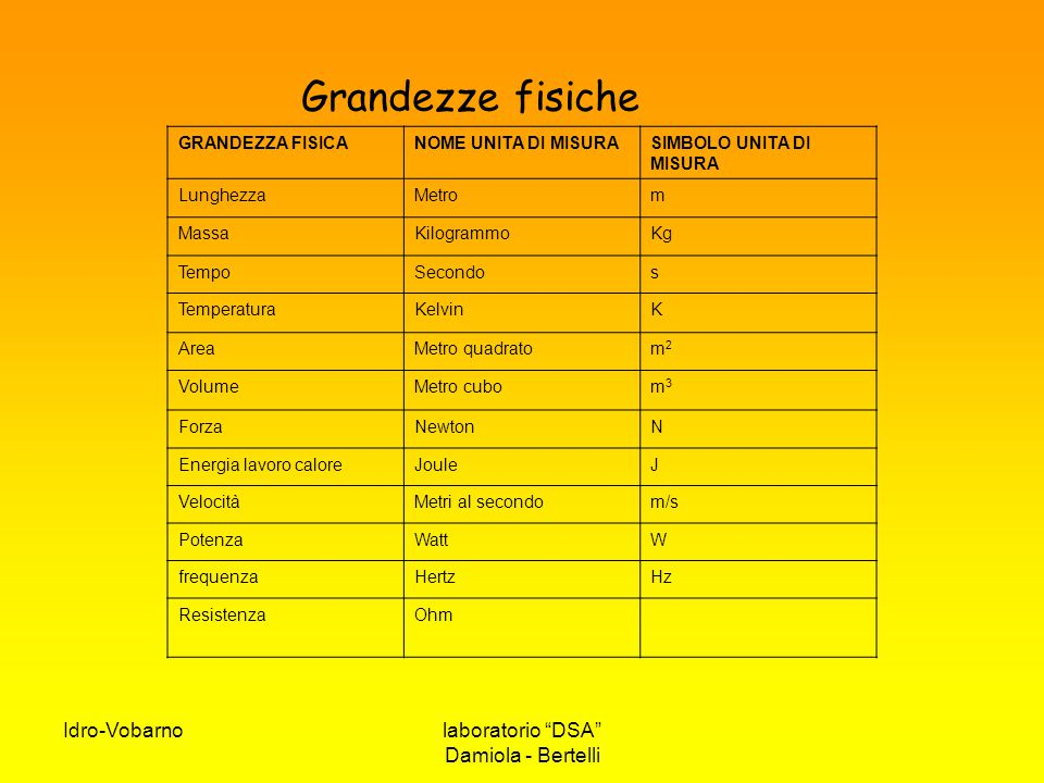 Grandezze fisiche Idro-Vobarno laboratorio DSA Damiola - Bertelli
