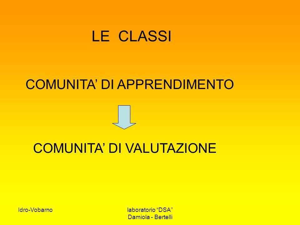 LE CLASSI COMUNITA' DI APPRENDIMENTO COMUNITA' DI VALUTAZIONE