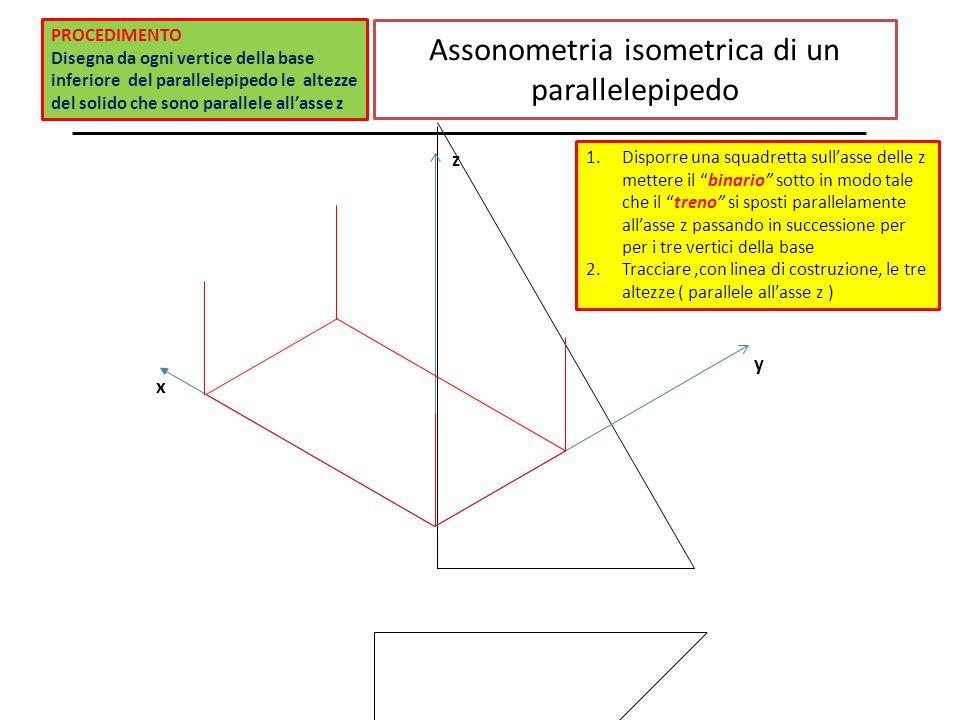 Assonometria isometrica di un parallelepipedo