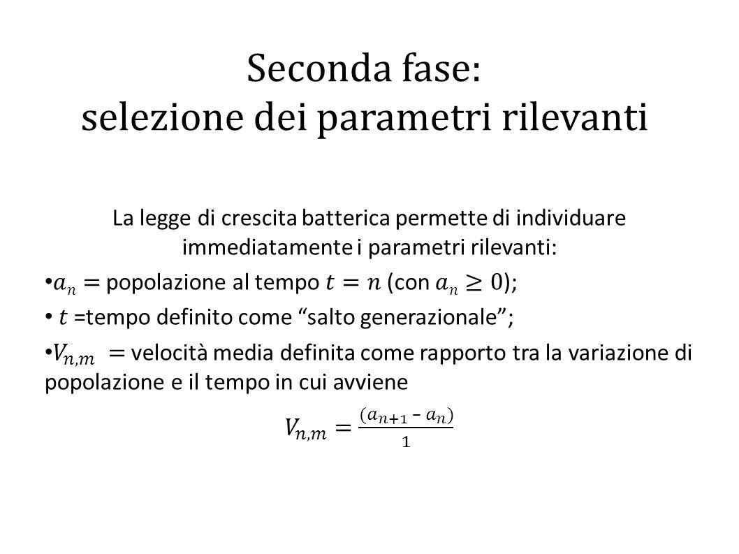 Seconda fase: selezione dei parametri rilevanti