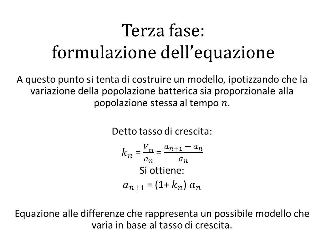 Terza fase: formulazione dell'equazione