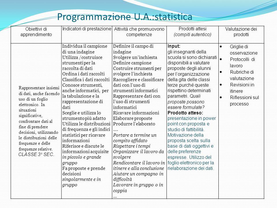 Programmazione U.A.:statistica