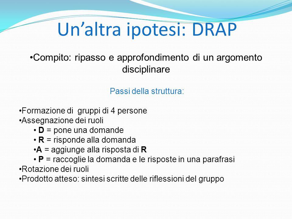 Un'altra ipotesi: DRAP