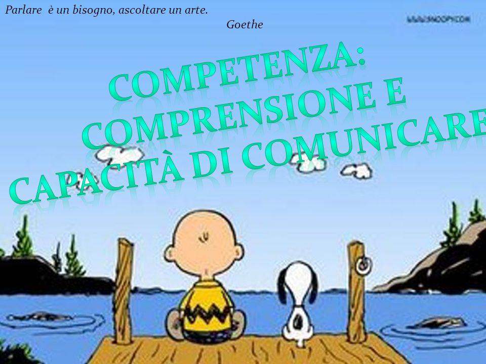Capacità di comunicare