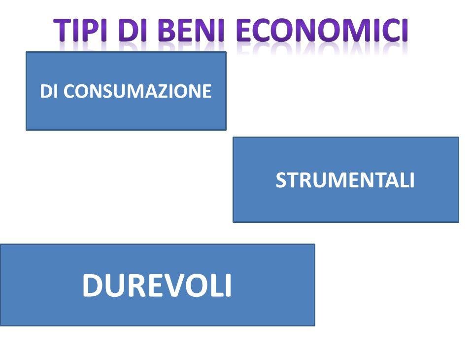 Tipi di beni economici DUREVOLI