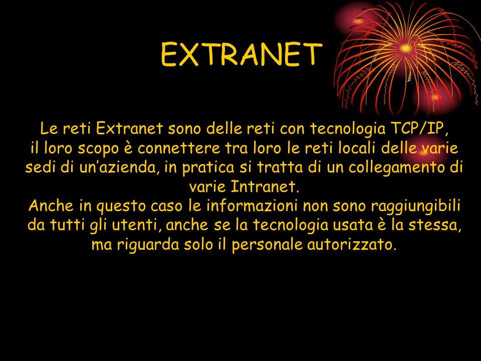 EXTRANET Le reti Extranet sono delle reti con tecnologia TCP/IP,