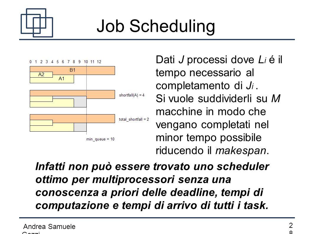 Job Scheduling Dati J processi dove Li é il tempo necessario al completamento di Ji .
